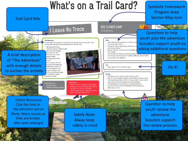 Whats-on-a-trail-card-ScouterSteveVersion.png