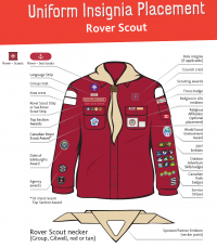 Insignia-placement-RoverScouts.png