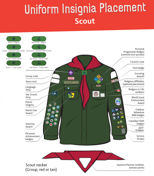 File:Insignia-placement-Scouts.png