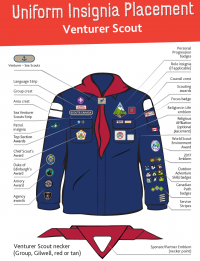 Insignia-placement-VenturerScouts.png