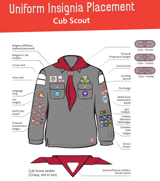 File:Insignia-placement-CubScouts.png